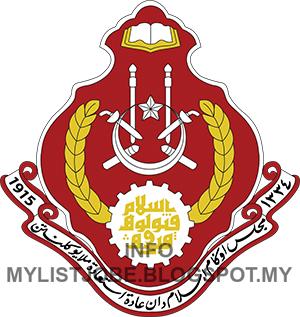 Jawatan Kosong Terikini di Majlis Agama Islam dan Adat Istiadat Melayu Kelantan (MAIK)
