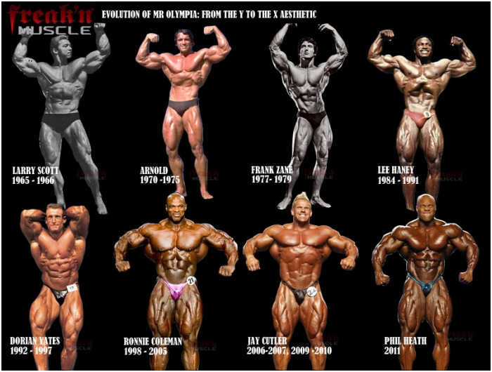 All-Time Winners of Mr. Olympia (1965 - 2015)