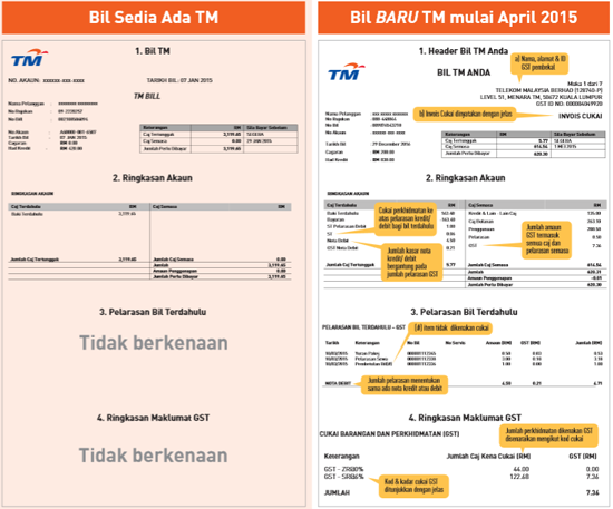 Bil terbaru Telekom Malaysia selepas GST