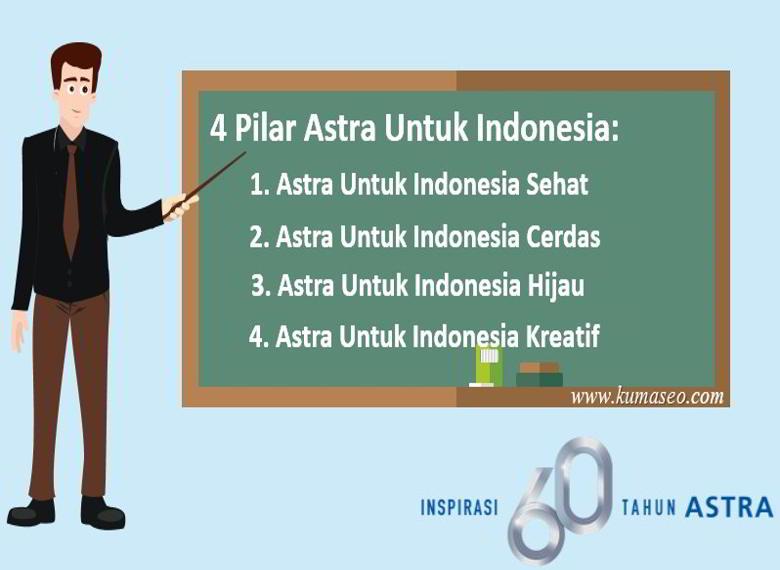 4 Pilаr Astrа untuk Indonеѕіa, Perjalanan 60 Tahun Astra Penuh Menginspirasi