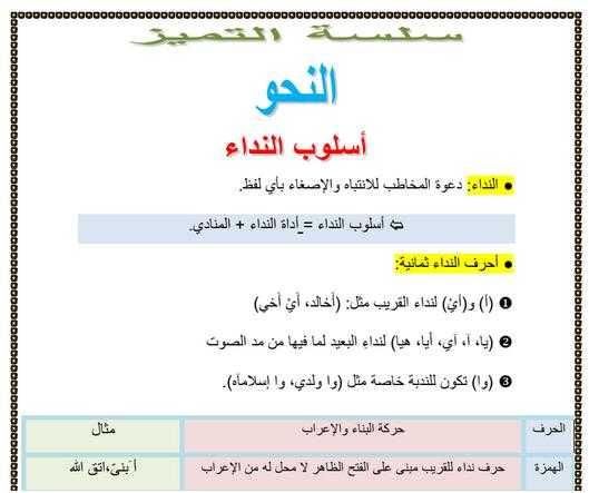 مذكرة النحو للصف الثالث الإعدادي الترم الأول 2019 للأستاذ احمد فتحي - موقع مدرستى