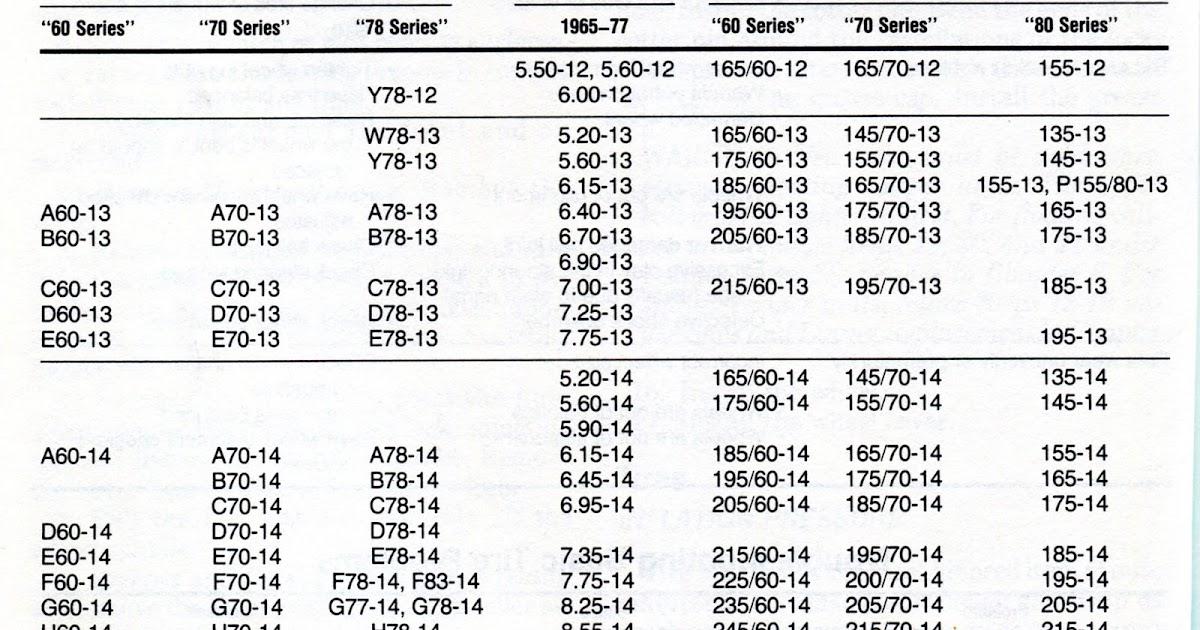 Tire Aspect Ratio >> phscollectorcarworld: Tech Files Series: Auto Tire ...
