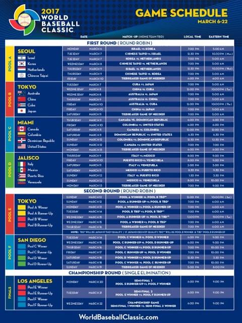 Calendario del Clasico mundial de Beisbol 2017. Juegos del Clásico Mundial de Béisbol. Calendario de juegos para el Clásico Mundial de Béisbol