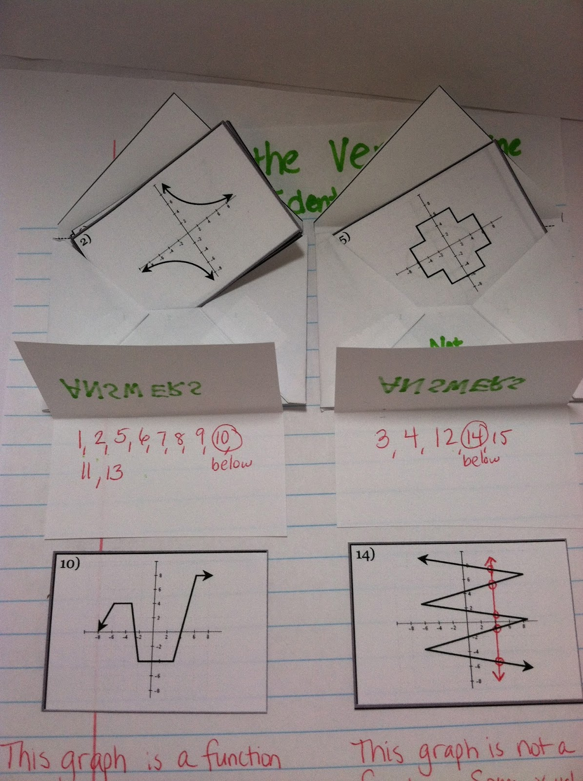 I Is A Number Envelopes For Interactive Notebooks That