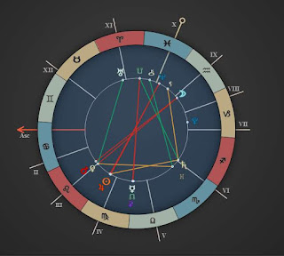PISCES Daily Horoscope August 28 Chart Reading