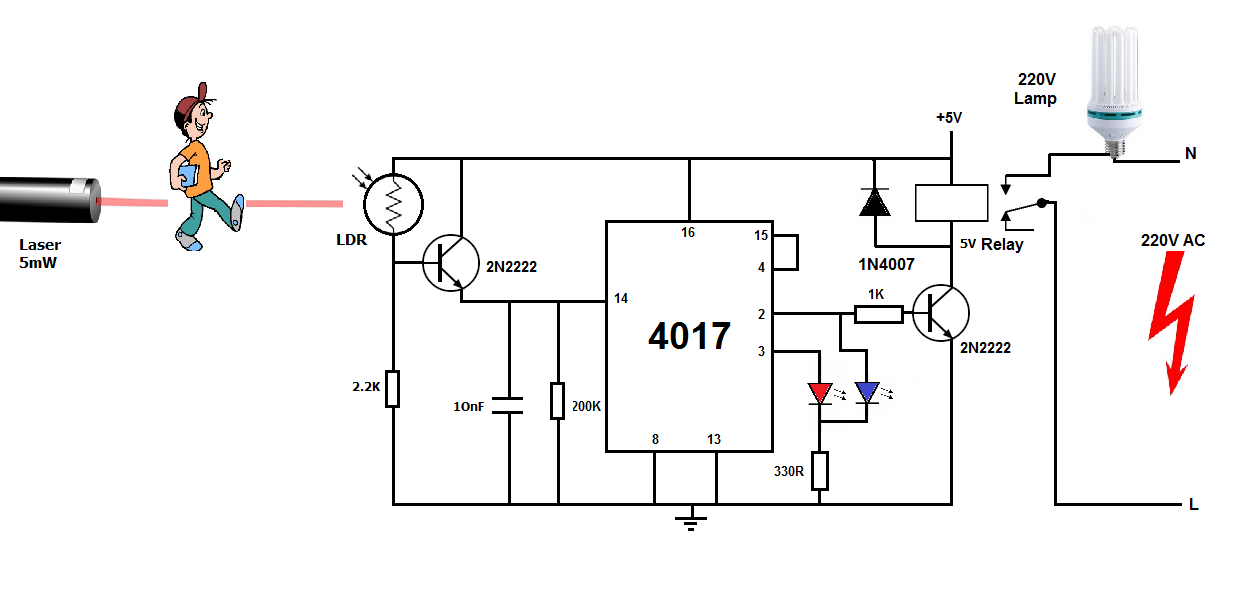 auto light switch for bathroom using laser and ic4017