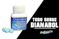 Anabolics #06 Dianabol o que é?, nomes comercial, prós e contras