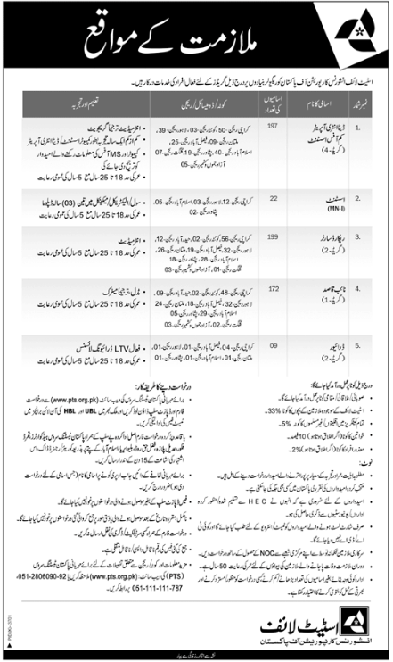 Advertisement for State Life Insurance Corporation of Pakistan Jobs April 2019