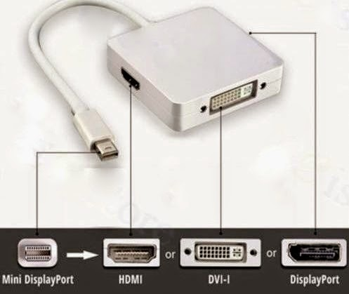 Apple Macbook Pro.Ανταπτορας 3πλος απο mini Display PORT-HDMI-VGA-DVI-I-Display Port