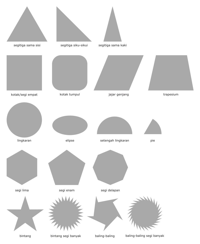 Macam Macam Gambar 3 Dimensi : macam, gambar, dimensi, Excercise:, MACAM-MACAM, OBJEK
