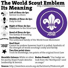 Scouting for boys lord baden powell began awarding a brass badge in the shape of the fleur de lis arrowhead to army scouts whom he had trained while serving in india in 1897 voltagebd Choice Image