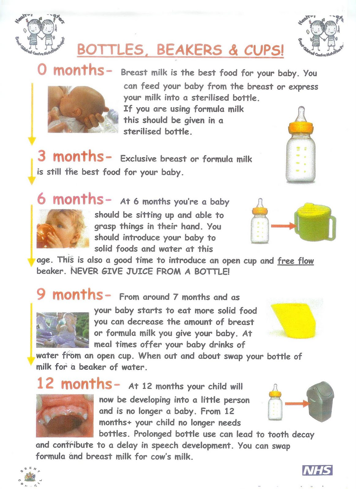 Food Schedule For A  Month Old Baby