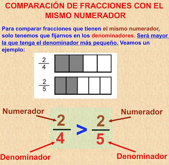 https://bromera.com/tl_files/activitatsdigitals/capicua_6c_PA/C6_u06_74_3_comparar_fraccionsUnitat.swf