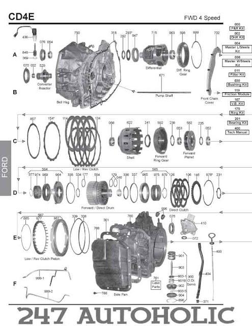 Ford Ax4s Transmission Diagram Com