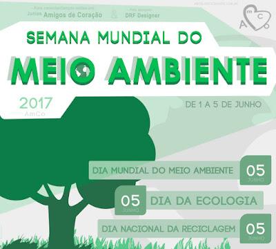 Banner digital sobre a Semana Mundial do Meio Ambiente 2017, Semana Mundial do Meio Ambiente, Dia da Ecologia, Dia Mundial do Meio Ambiente, Dia Nacional da Reciclagem, Natureza, Meio Ambiente, Preservação Ambiental, Junho de 2017, 1 de Junho, 5 de Junho, Conscientizar Meio Ambiente, Designer Gráfico