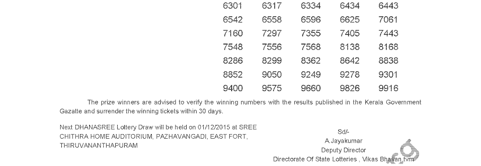 DHANASREE Lottery DS 213 Result 24-11-2015