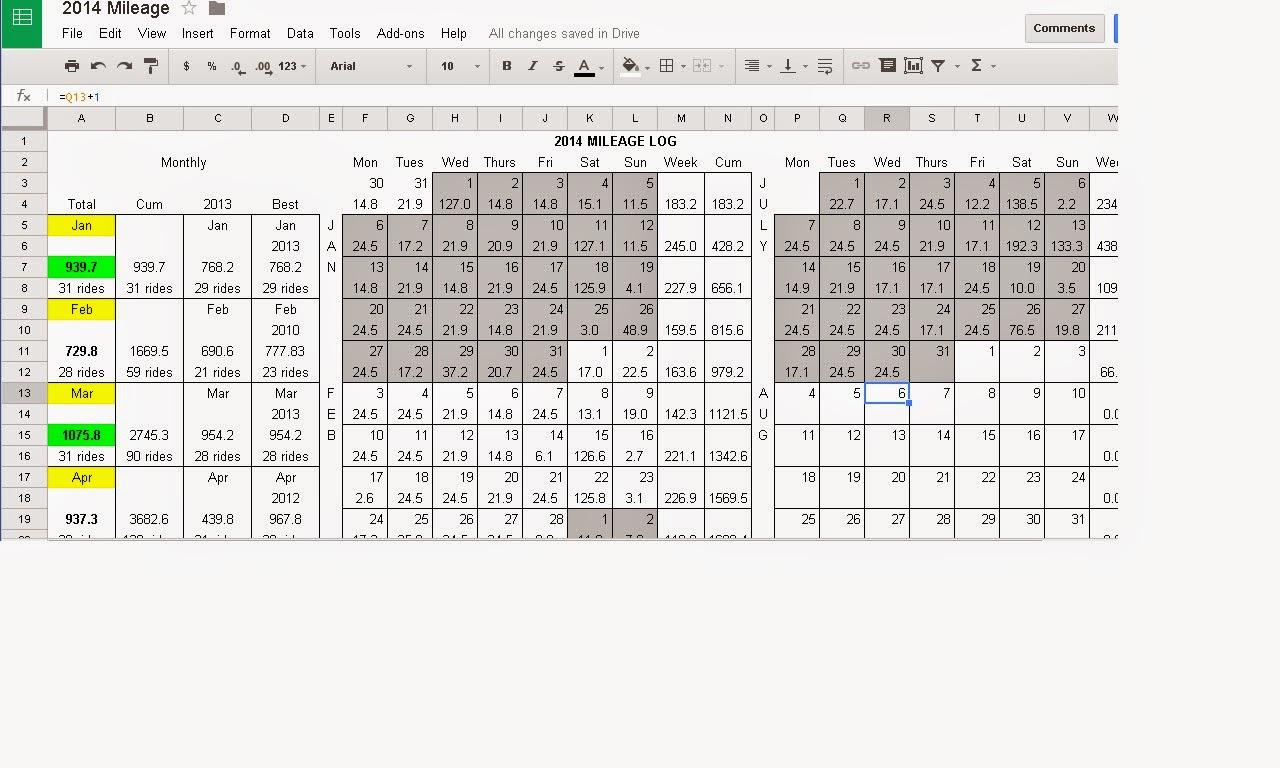 449 km  cycling mileage spreadsheet  using google docs