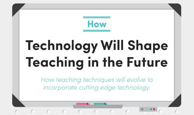 How Technology Will Shape Teaching in the Future