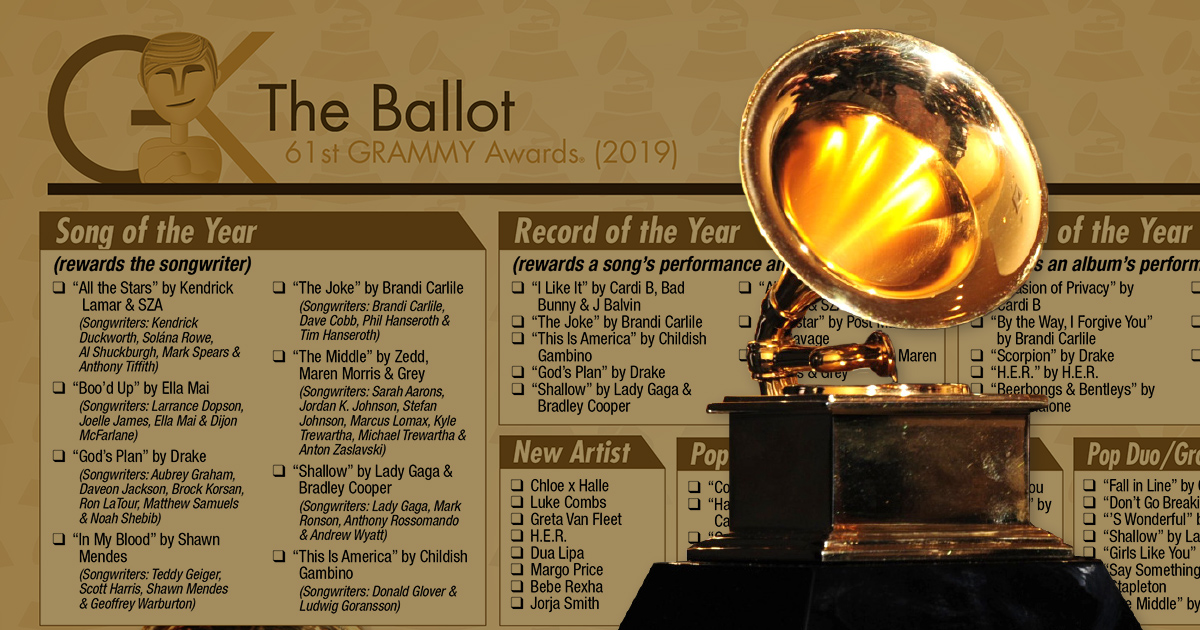 photo about Golden Globe Printable Ballots identified as 61st GRAMMY Awards printable ballot (2019) - Current! The