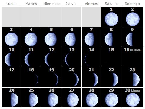 La dieta de la luna 2018 calendario lunar septiembre 2012 for Fase lunar julio 2016