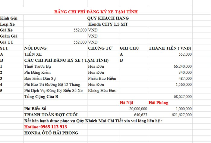 Dự toán giá xe Honda CITY 1.5 MT Hải Phòng