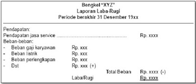 Bentuk Laporan Laba Rugi Single Step