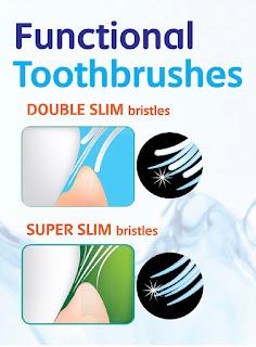 10 Tips Penjagaan Gigi Ke Tahap Yang Lebih Baik