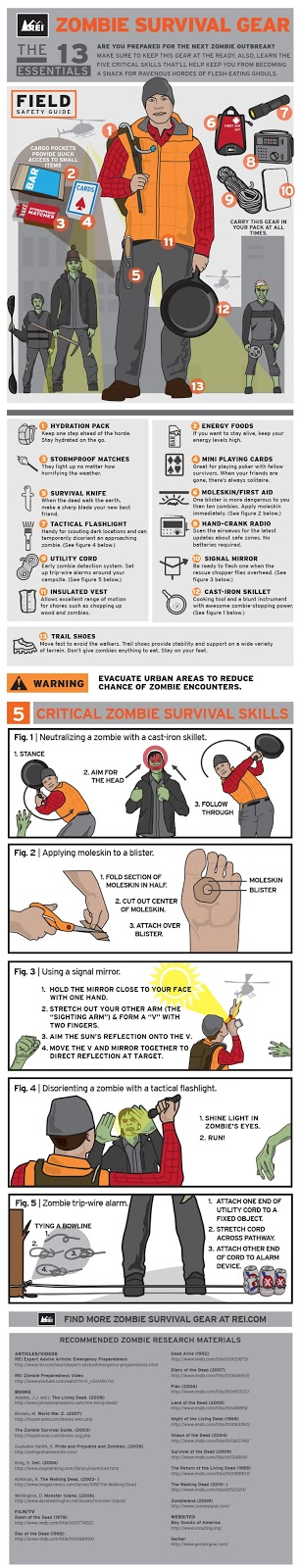 Zombie Apocalypse Survival Gear REI Infographic