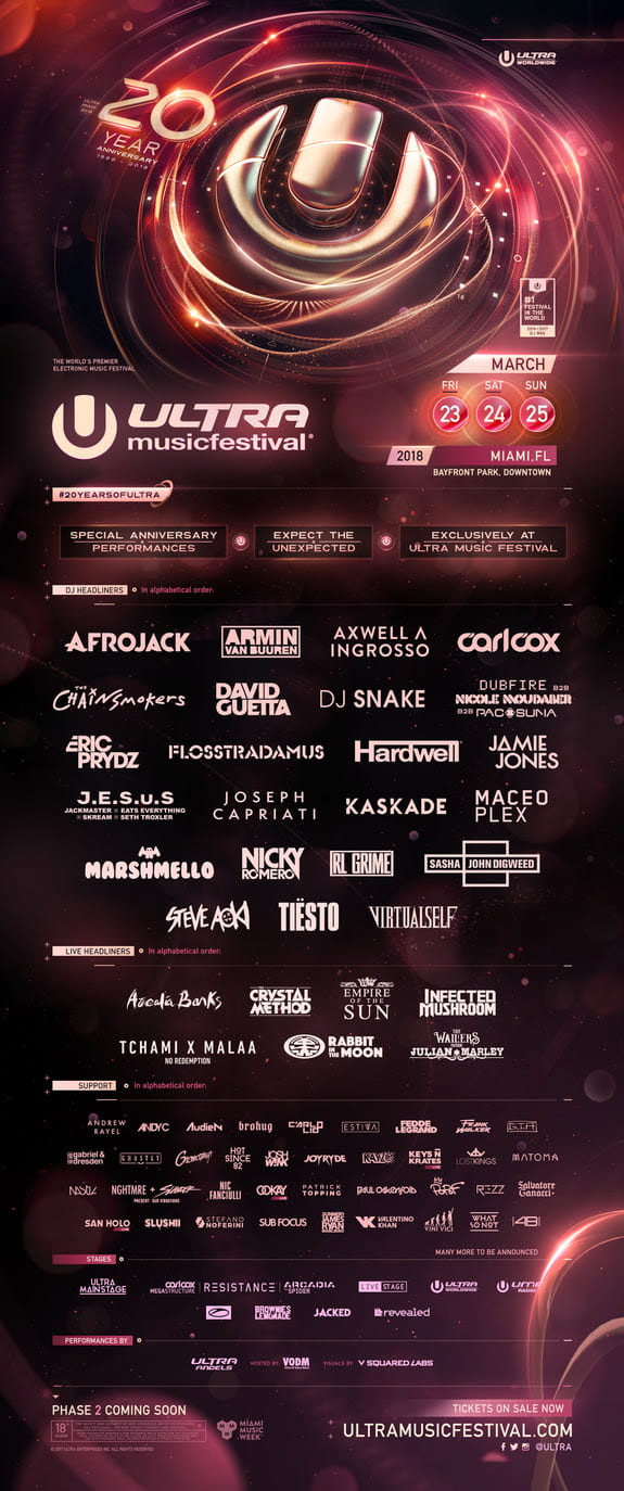 Ultra Music Festival 2018 - Phase 1 Announcement