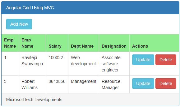 CRUD operations using angular js and asp.net mvc