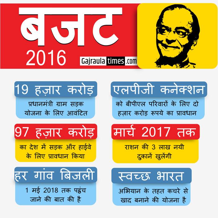 budget-of-india-infograph-hindi