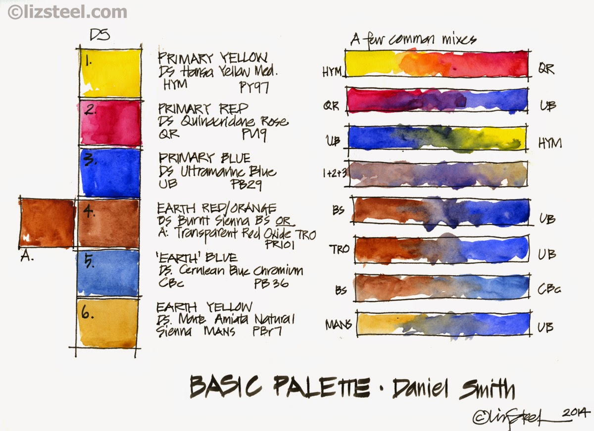 My Recommended Minimal Watercolour Palette Liz Steel