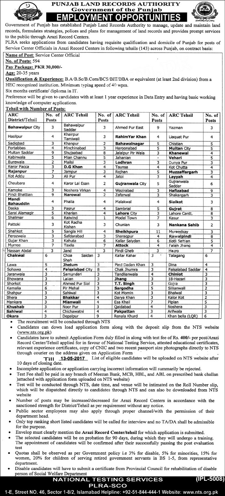 Jobs In  Punjab Land Record Authority PLRA 29 Apr 2017