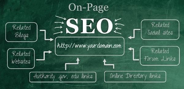 On-page SEO Checklist To Build Perfectly Optimized Web Page