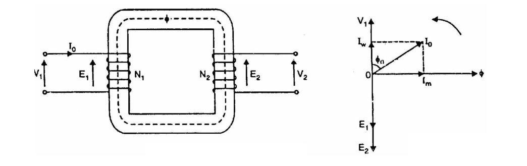Practical%2Btransformer%2Bon%2Bno%2Bload