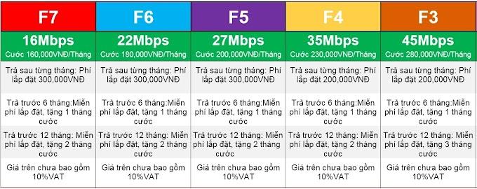 Đăng Ký Internet FPT Ngay Bây Giờ Nhận Ưu Đãi Liền Tay