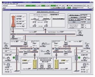 Отображение информации на мониторах сбора данных и контроля
