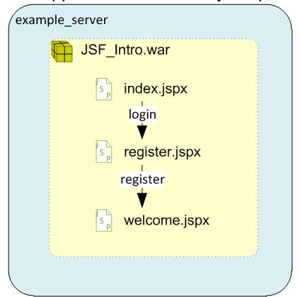 Weblogic Corner: OEPE JavaEE Lab Tutorial for JSF