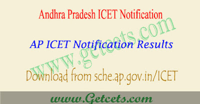 AP ICET Results 2021 manabadi, Rank card download, counselling dates