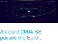 http://sciencythoughts.blogspot.co.uk/2017/10/asteroid-2004-ss-passes-earth.html