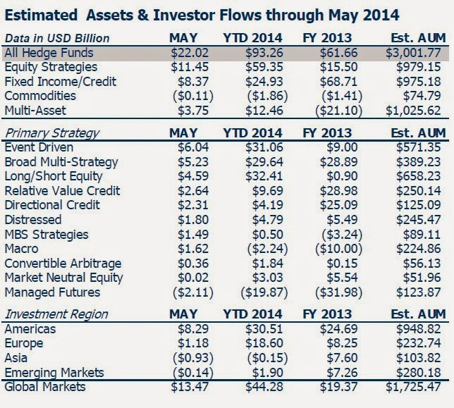 sequoia economic infrastructure income fund