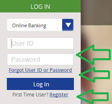 Fifth Third Bank Login My Account/sign in
