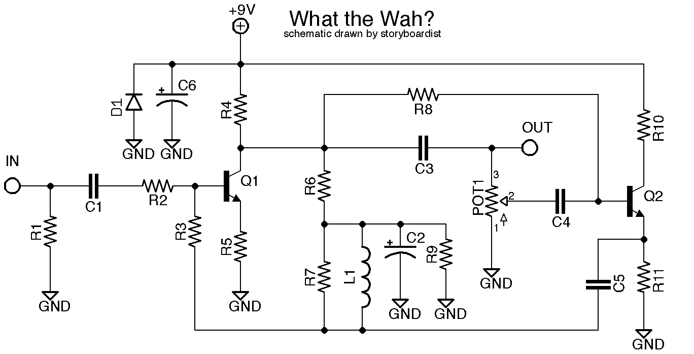 Perf and PCB Effects Layouts: What the Wah?