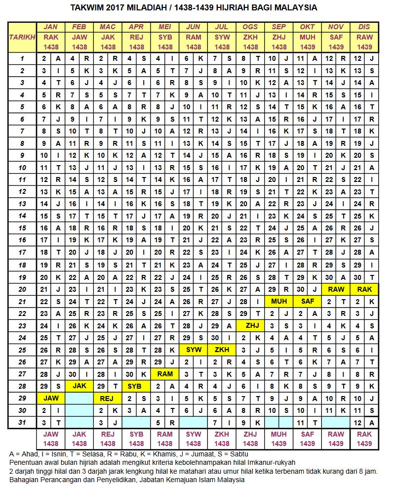 kalendar islam 2017