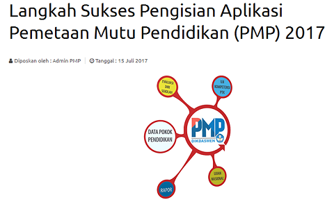 Jadwal Pengiriman 15 Juli 2017 s.d 30 September 2017, Lihat Langkah Sukses Pengisian Aplikasi PMP 2017