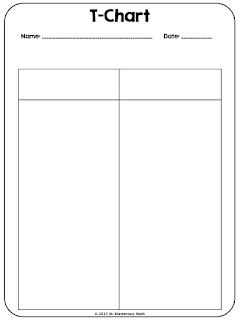Use this 2 column T-Chart to get students to take notes in your class.