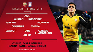 Official Lineup For Arsenal Against Stoke City Released