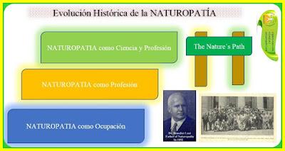 Evolucion_Historica_naturopatia.JPG