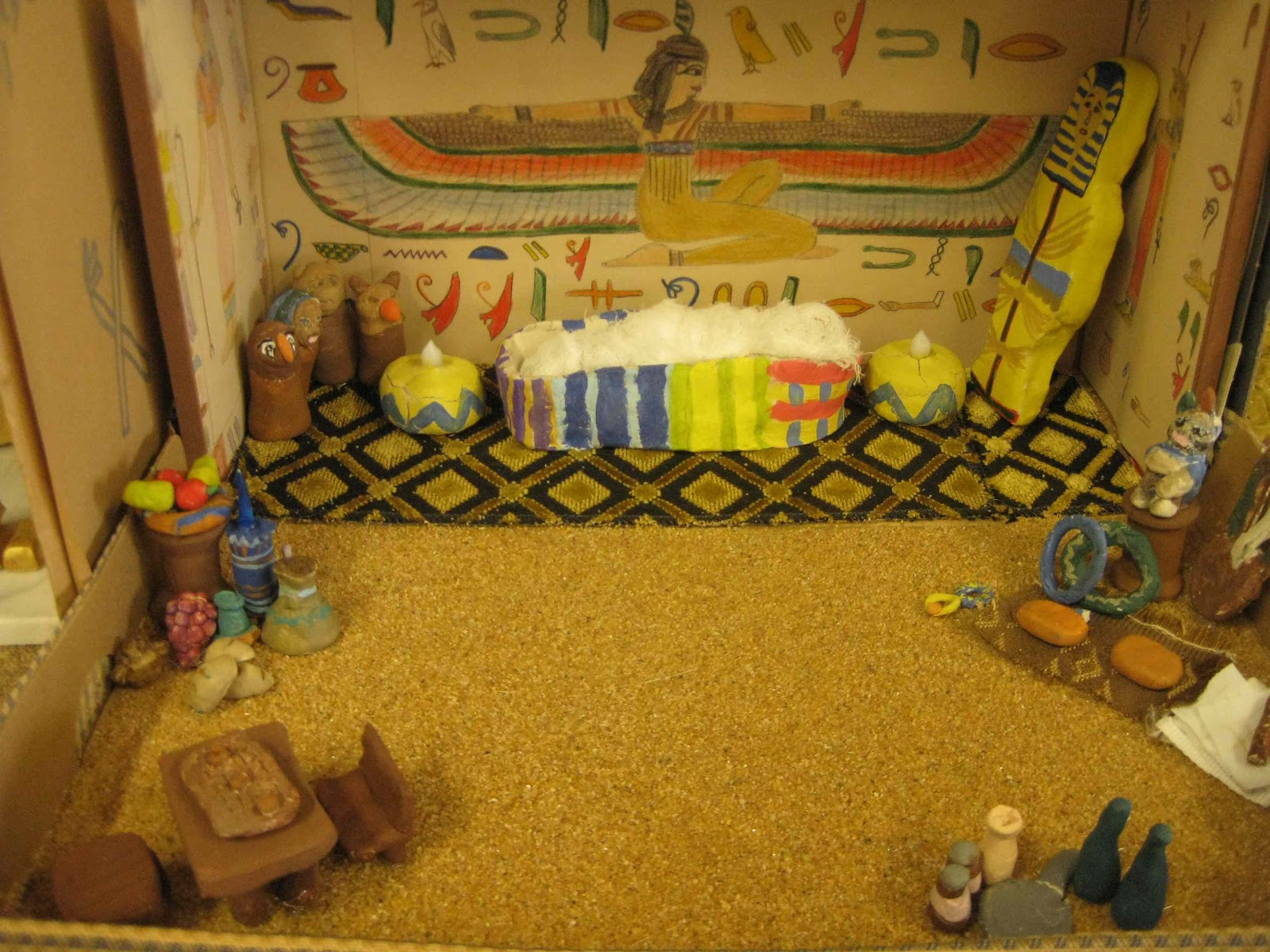 Ms Svoboda S Blog Sixth Grade Ancient Egyptian Tombs