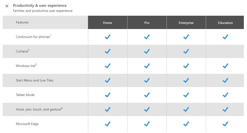 perbedaan windows 10 home pro enterprise education